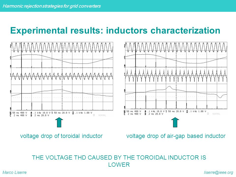 Harmonic rejection strategies for grid converters Marco Liserre liserre@ieee.org Experimental results: inductors characterization voltage drop of toro