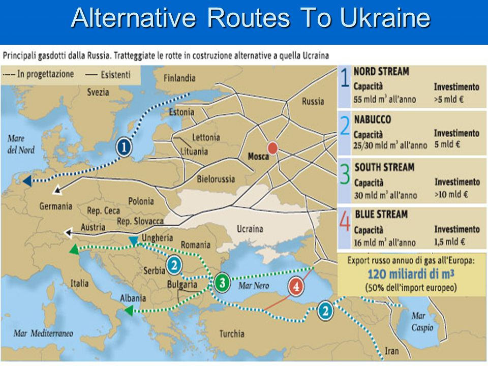 Alternative Routes To Ukraine