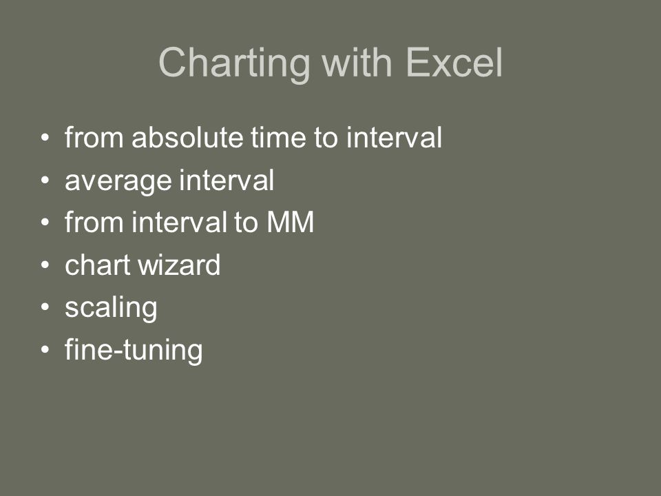 Charting with Excel from absolute time to interval average interval from interval to MM chart wizard scaling fine-tuning