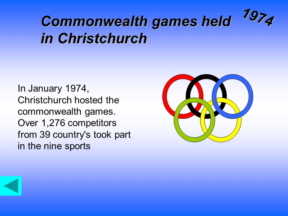 Commonwealth games held in Christchurch 1974 In January 1974, Christchurch hosted the commonwealth games.