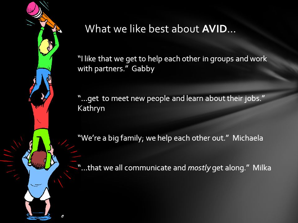 What we like best about AVID… I like that we get to help each other in groups and work with partners. Gabby …get to meet new people and learn about their jobs. Kathryn We're a big family; we help each other out. Michaela …that we all communicate and mostly get along. Milka