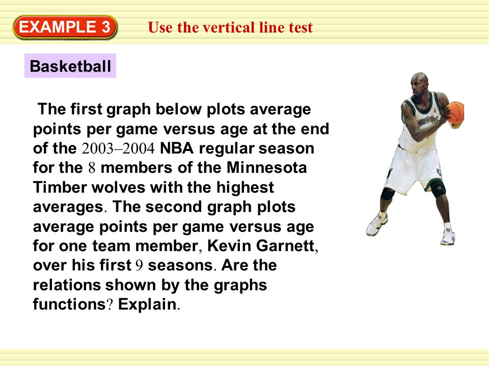 EXAMPLE 3 Use the vertical line test Basketball The first graph below plots average points per game versus age at the end of the 2003–2004 NBA regular season for the 8 members of the Minnesota Timber wolves with the highest averages.