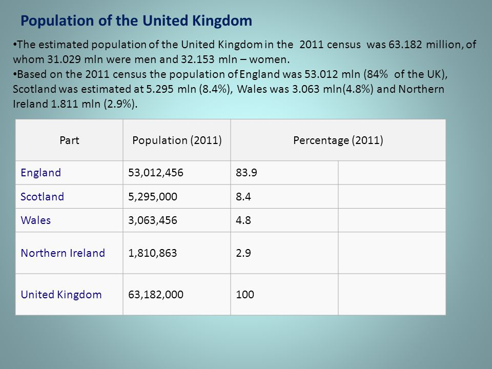 Population of the United Kingdom The estimated population of the United Kingdom in the 2011 census was 63.182 million, of whom 31.029 mln were men and 32.153 mln – women.