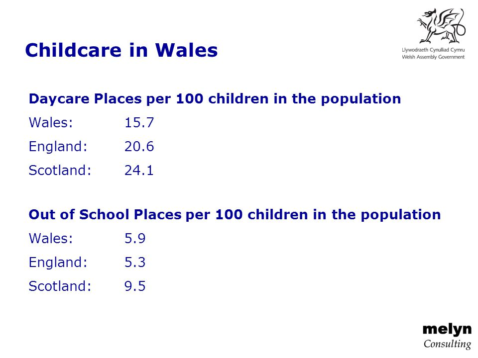 Daycare Places per 100 children in the population Wales: 15.7 England:20.6 Scotland:24.1 Out of School Places per 100 children in the population Wales: 5.9 England:5.3 Scotland:9.5