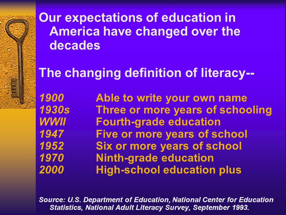 Our expectations of education in America have changed over the decades The changing definition of literacy-- 1900Able to write your own name 1930sThree or more years of schooling WWIIFourth-grade education 1947Five or more years of school 1952Six or more years of school 1970Ninth-grade education 2000High-school education plus Source: U.S.