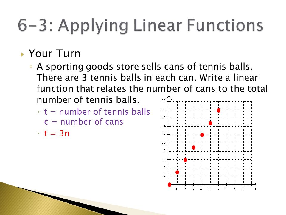  Example 2: Analyzing Linear Graphs ◦ Students in a ninth-grade class drew the following graph to represent how much money would be in the class fund after washing cars at a fundraiser.