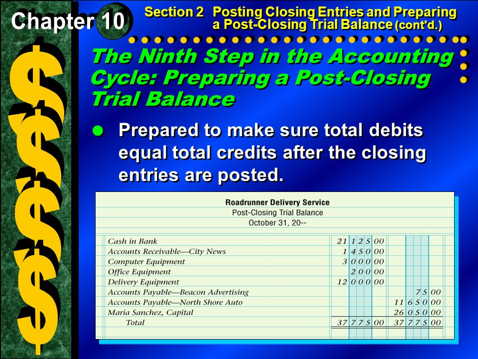 The Ninth Step in the Accounting Cycle: Preparing a Post-Closing Trial Balance Section 2Posting Closing Entries and Preparing a Post-Closing Trial Bal