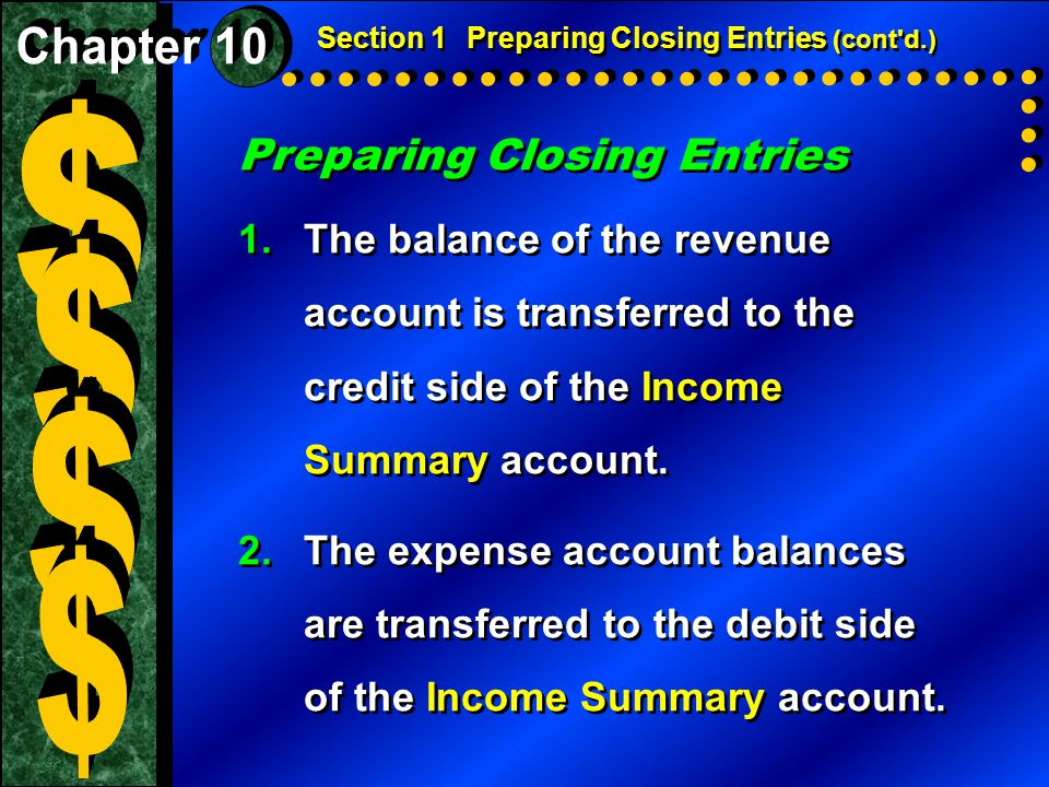 Preparing Closing Entries 1.The balance of the revenue account is transferred to the credit side of the Income Summary account. 2.The expense account