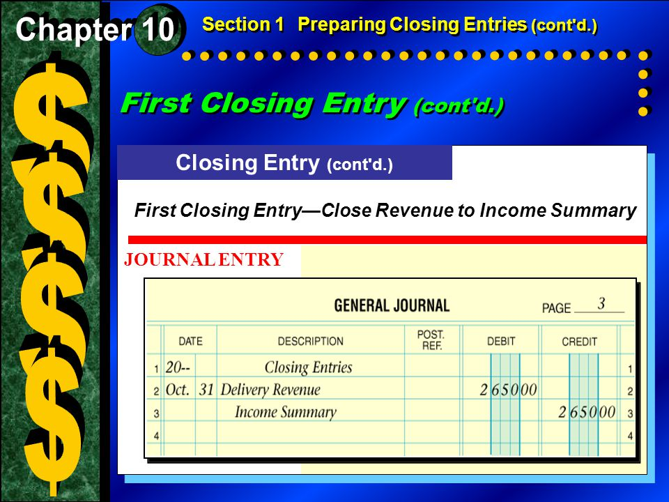 Closing Entry (cont'd.) JOURNAL ENTRY Section 1Preparing Closing Entries (cont'd.) First Closing Entry (cont'd.) First Closing Entry—Close Revenue to