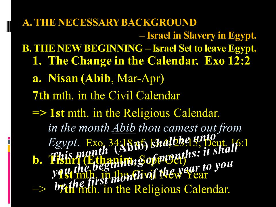 A. THE NECESSARY BACKGROUND – Israel in Slavery in Egypt. B. THE NEW BEGINNING – Israel Set to leave Egypt. 1. The Change in the Calendar. Exo 12:2 a.