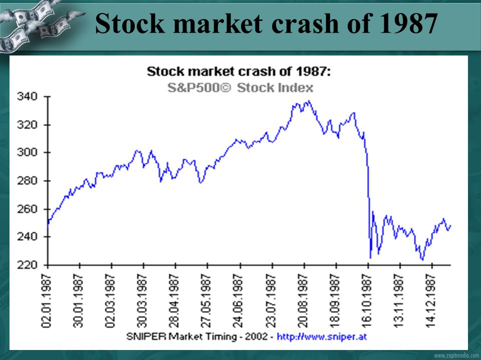 S&P 500 Index The S&P 500 Composite Stock Price Index The origin of the S&P 500 Index go back to 1923 when the Standard & Poor's introduced a series of indices which included 233 companies and covered 26 industries.