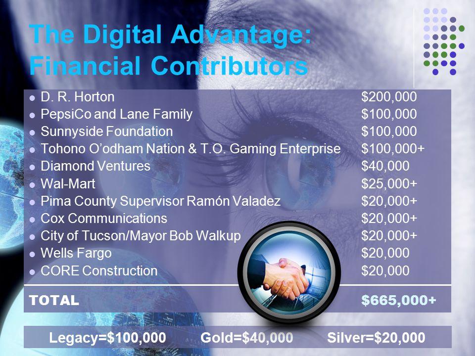 The Digital Advantage: Financial Contributors D. R.