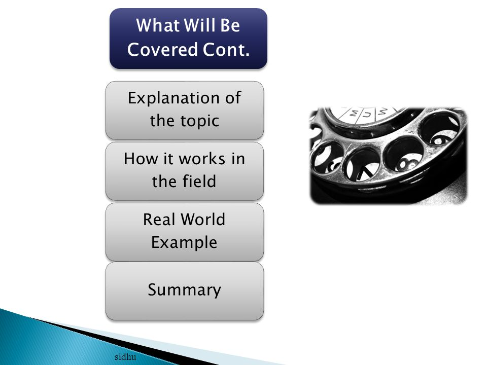 Explanation of the topic How it works in the field Real World Example Summary What Will Be Covered Cont.