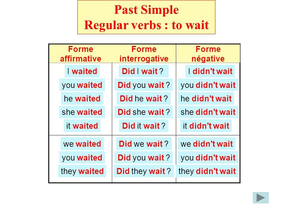 Past Simple Regular verbs : to wait Regular verbs Forme négative Forme interrogative Forme affirmative I waited you waited he waited she waited it wai