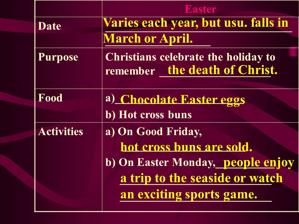 On Easter we celebrate the historical fact that nearly 2,000 years ago a man ( Jesus Christ ) died, lay in a grave(tomb) for three days and then got u