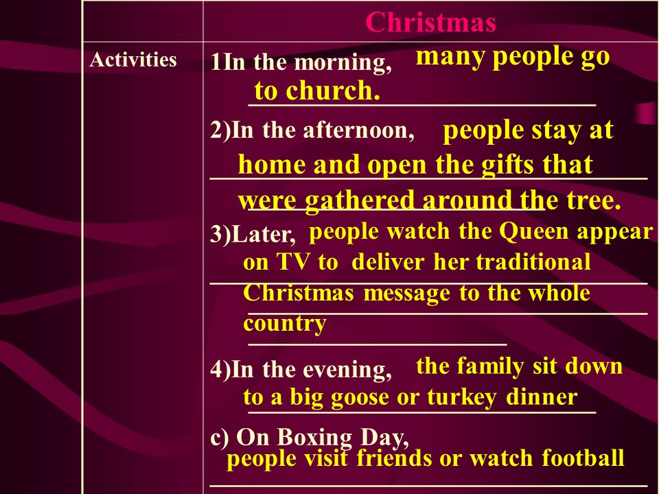 Before ChristmasOn Christmas Eve On the morning of Christmas Day On the afternoon of Christmas Day On the evening of Christmas Day Elizabeth Later in