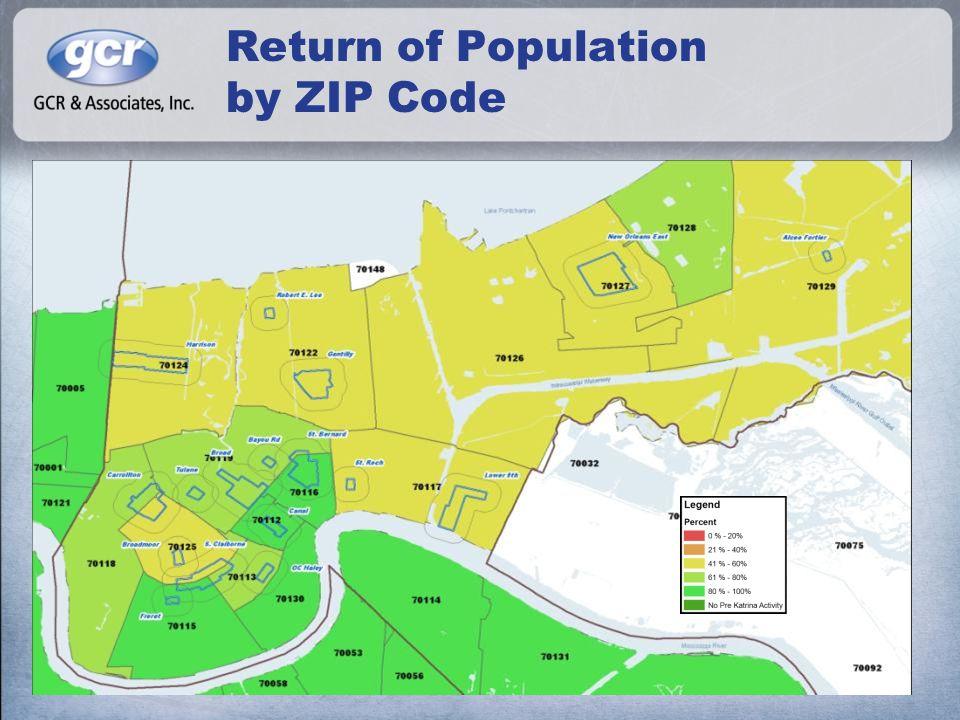 Return of Population by ZIP Code
