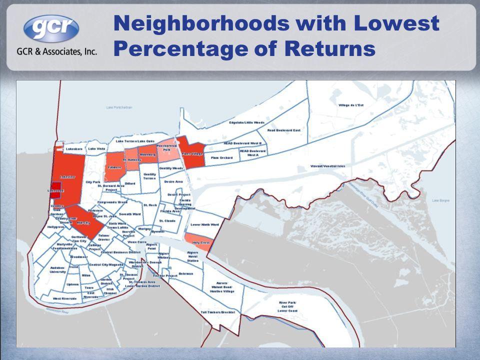 Neighborhoods with Lowest Percentage of Returns