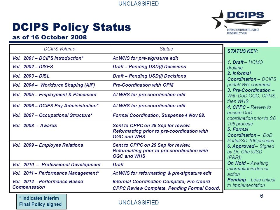 UNCLASSIFIED 6 DCIPS Policy Status as of 16 October 2008 DCIPS VolumeStatus Vol. 2001 – DCIPS Introduction*At WHS for pre-signature edit Vol. 2002 – D