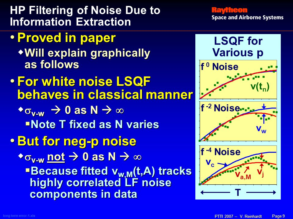 Page 9 PTTI 2007 -- V. Reinhardt HP Filtering of Noise Due to Information Extraction Proved in paper Proved in paper  Will explain graphically as fol