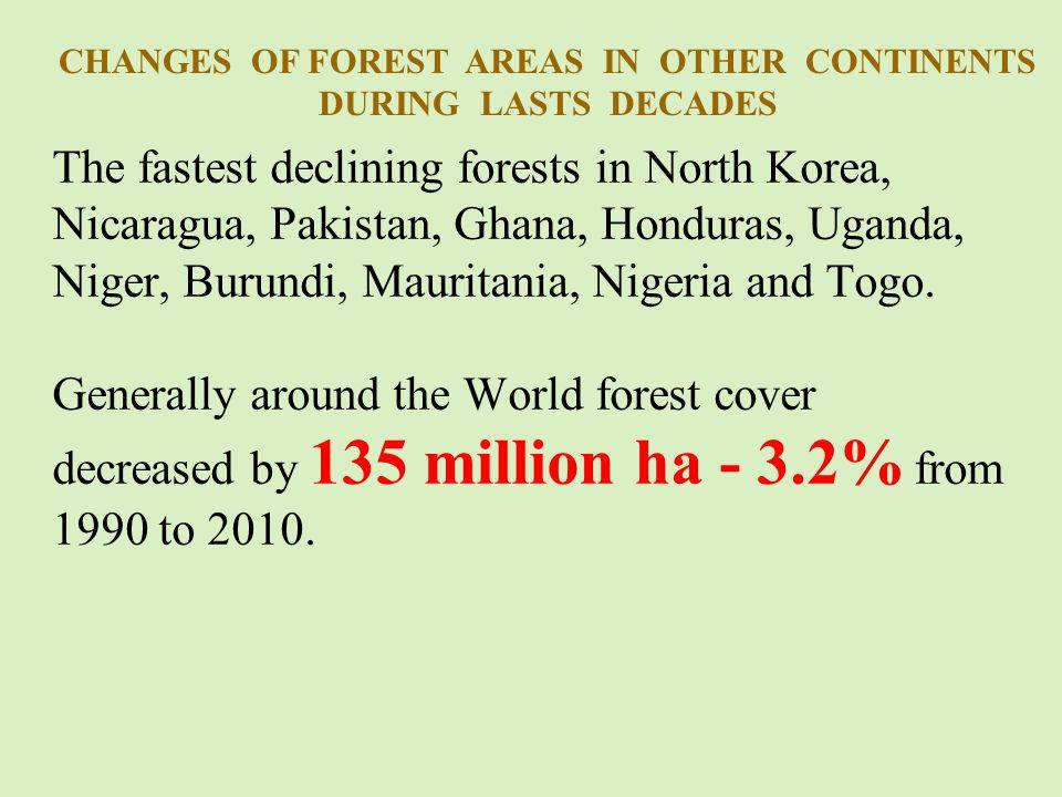 The fastest declining forests in North Korea, Nicaragua, Pakistan, Ghana, Honduras, Uganda, Niger, Burundi, Mauritania, Nigeria and Togo. Generally ar
