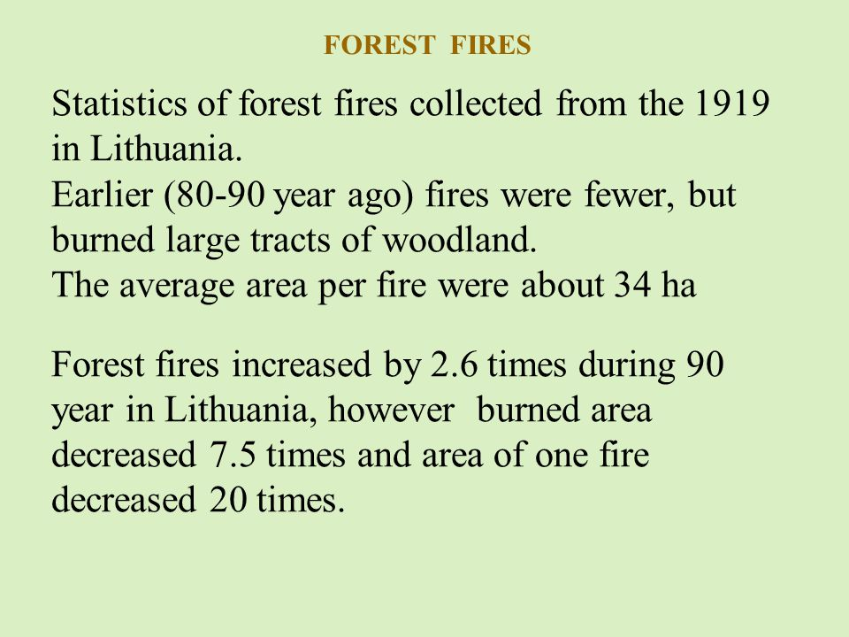 Statistics of forest fires collected from the 1919 in Lithuania.