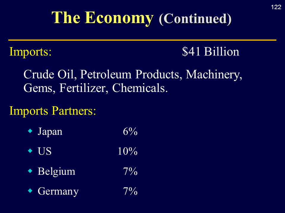 122 The Economy (Continued) Imports: $41 Billion Crude Oil, Petroleum Products, Machinery, Gems, Fertilizer, Chemicals.