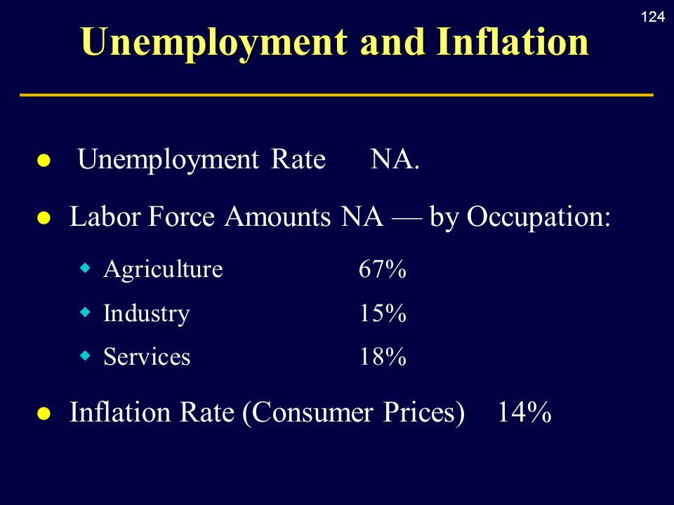 124 Unemployment and Inflation l Unemployment Rate NA.