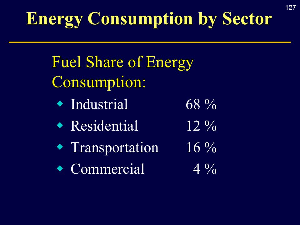 127 Energy Consumption by Sector Fuel Share of Energy Consumption:  Industrial68 %  Residential12 %  Transportation16 %  Commercial4 %