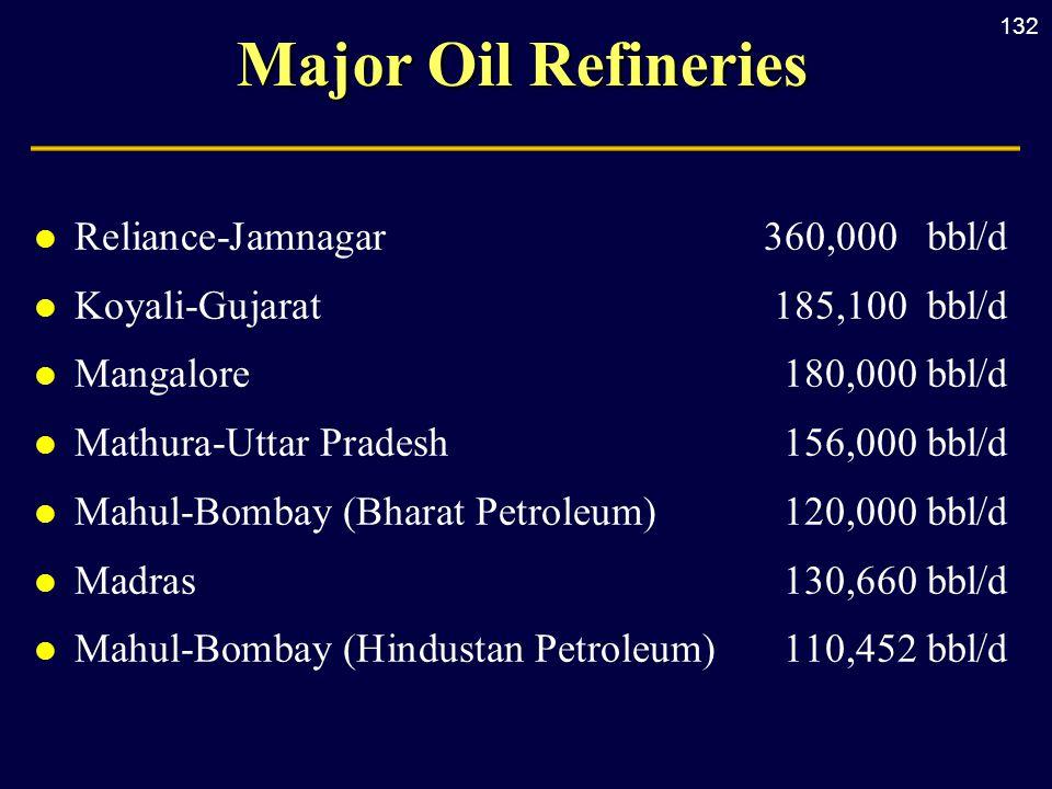132 Major Oil Refineries l Reliance-Jamnagar360,000 bbl/d l Koyali-Gujarat185,100 bbl/d l Mangalore180,000 bbl/d l Mathura-Uttar Pradesh156,000 bbl/d