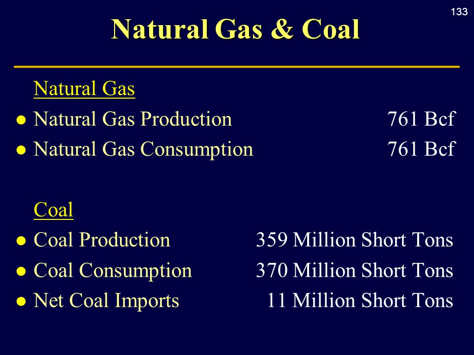 133 Natural Gas & Coal Natural Gas l Natural Gas Production761 Bcf l Natural Gas Consumption761 Bcf Coal l Coal Production359 Million Short Tons l Coa
