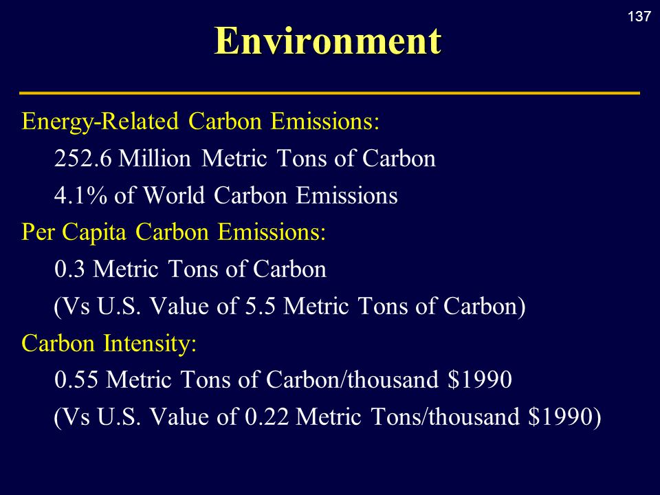 137Environment Energy-Related Carbon Emissions: 252.6 Million Metric Tons of Carbon 4.1% of World Carbon Emissions Per Capita Carbon Emissions: 0.3 Metric Tons of Carbon (Vs U.S.