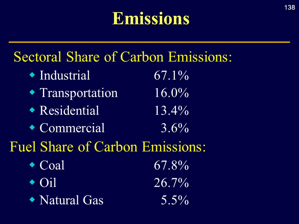 138 Emissions Emissions Sectoral Share of Carbon Emissions:  Industrial67.1%  Transportation16.0%  Residential 13.4%  Commercial3.6% Fuel Share of