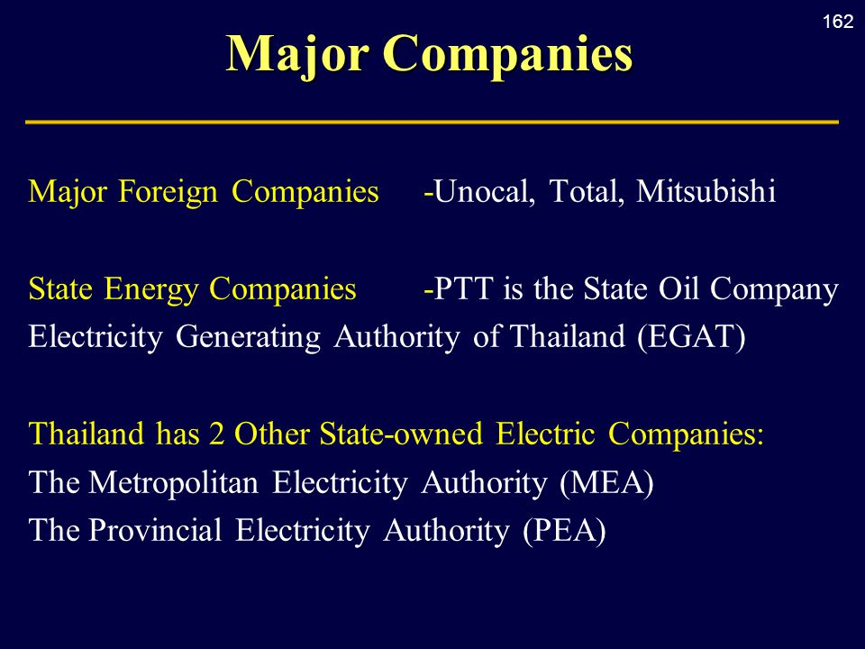 162 Major Companies Major Foreign Companies -Unocal, Total, Mitsubishi State Energy Companies -PTT is the State Oil Company Electricity Generating Authority of Thailand (EGAT) Thailand has 2 Other State-owned Electric Companies: The Metropolitan Electricity Authority (MEA) The Provincial Electricity Authority (PEA)