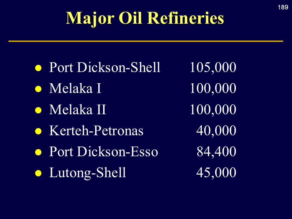 189 Major Oil Refineries l Port Dickson-Shell105,000 l Melaka I100,000 l Melaka II100,000 l Kerteh-Petronas 40,000 l Port Dickson-Esso84,400 l Lutong-