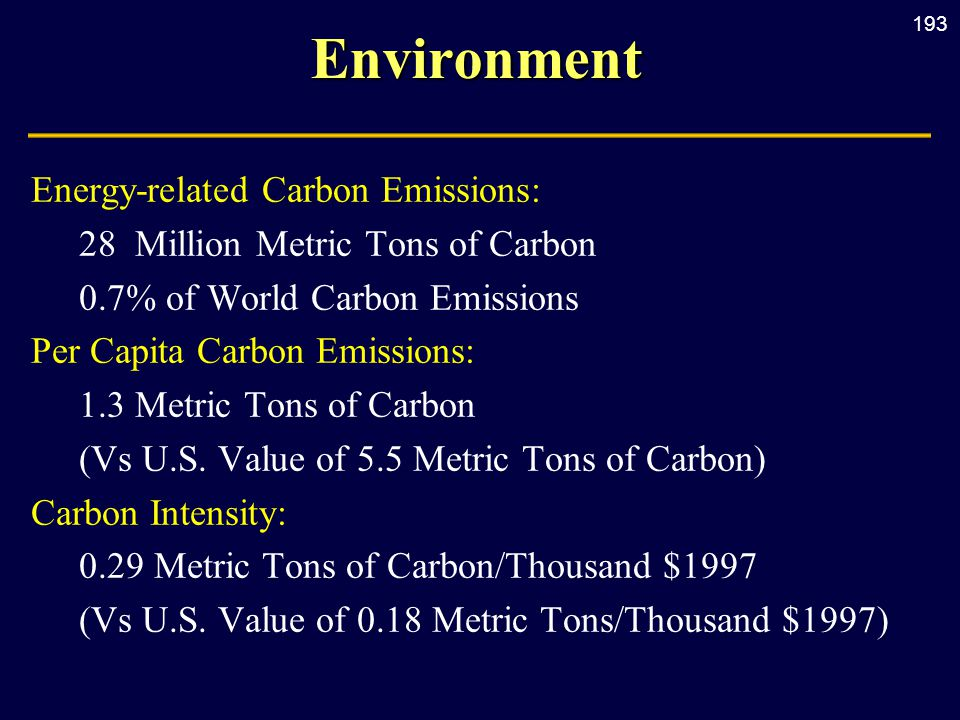 193Environment Energy-related Carbon Emissions: 28 Million Metric Tons of Carbon 0.7% of World Carbon Emissions Per Capita Carbon Emissions: 1.3 Metri