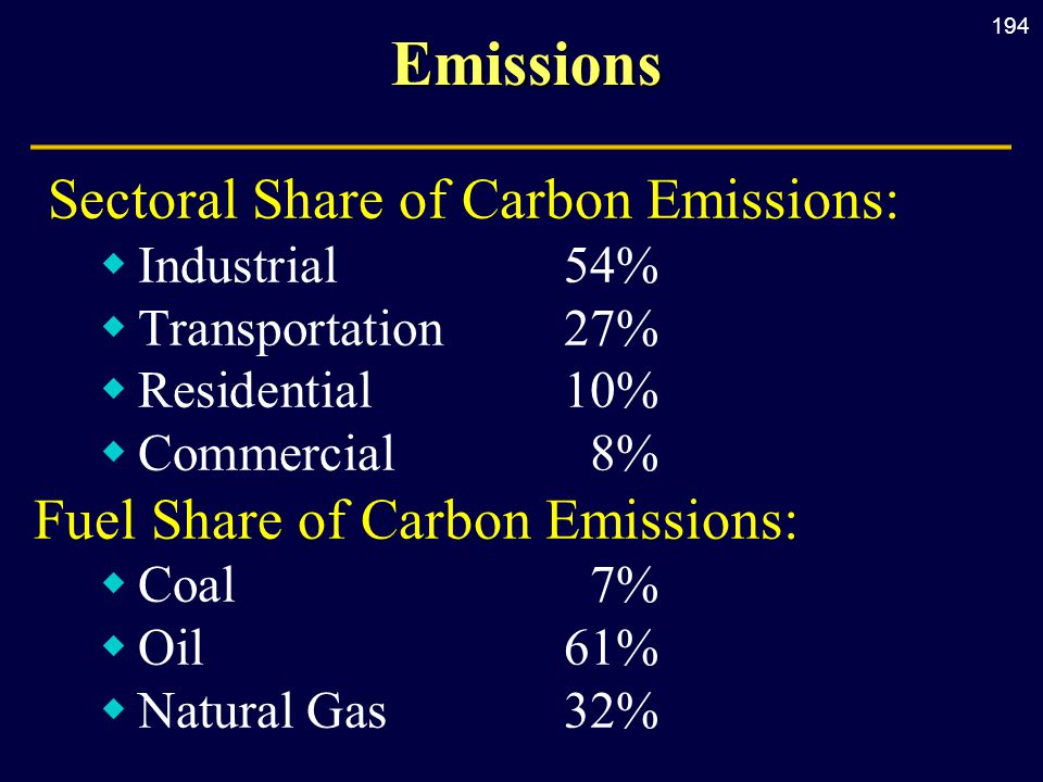 194 Emissions Emissions Sectoral Share of Carbon Emissions:  Industrial54%  Transportation27%  Residential 10%  Commercial8% Fuel Share of Carbon Emissions:  Coal 7%  Oil 61%  Natural Gas 32%