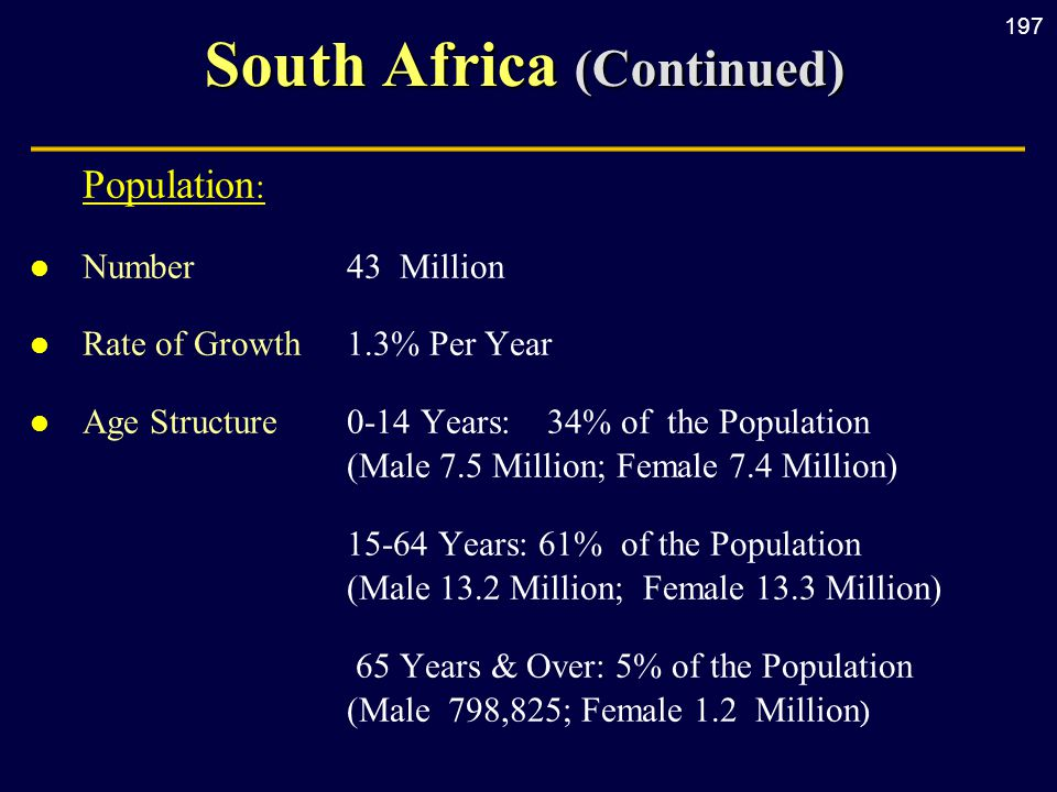 197 South Africa (Continued) Population : l Number43 Million l Rate of Growth1.3% Per Year l Age Structure0-14 Years: 34% of the Population (Male 7.5 Million; Female 7.4 Million) 15-64 Years: 61% of the Population (Male 13.2 Million; Female 13.3 Million) 65 Years & Over: 5% of the Population (Male 798,825; Female 1.2 Million )
