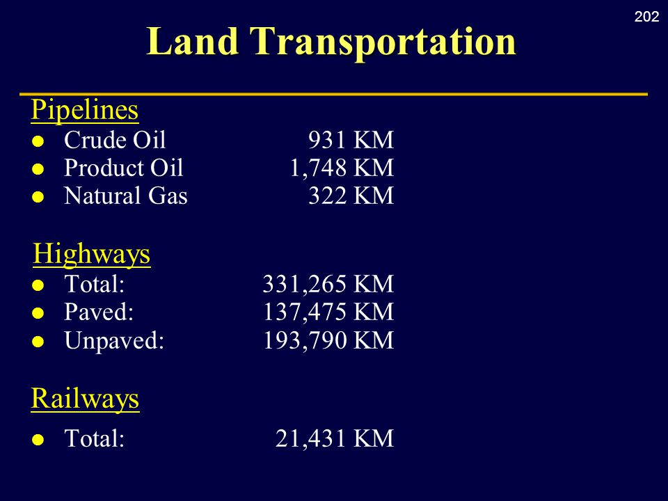 202 Land Transportation Pipelines l Crude Oil931 KM l Product Oil1,748 KM l Natural Gas322 KM Highways l Total:331,265 KM l Paved:137,475 KM l Unpaved:193,790 KM Railways l Total:21,431 KM