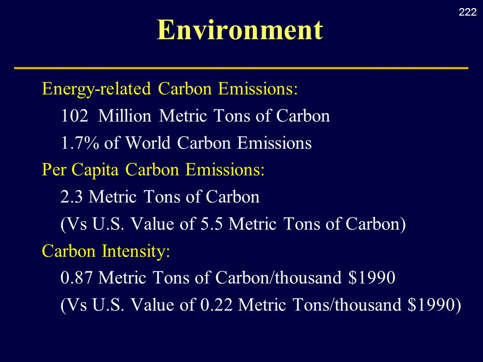 222Environment Energy-related Carbon Emissions: 102 Million Metric Tons of Carbon 1.7% of World Carbon Emissions Per Capita Carbon Emissions: 2.3 Metric Tons of Carbon (Vs U.S.