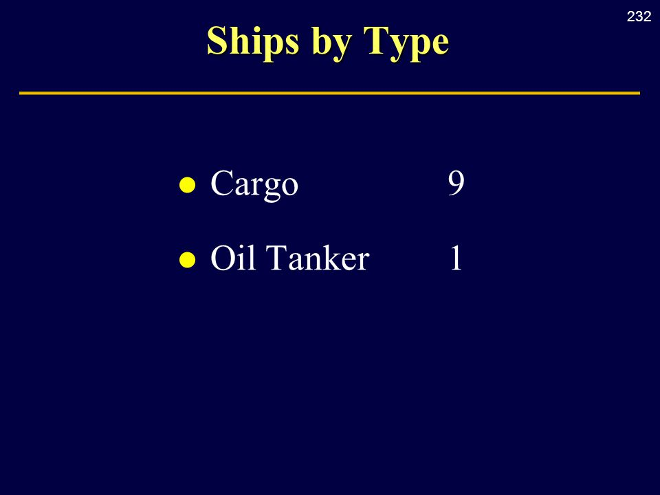 232 Ships by Type l Cargo 9 l Oil Tanker 1