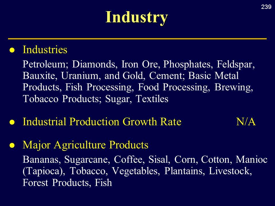 239Industry l Industries Petroleum; Diamonds, Iron Ore, Phosphates, Feldspar, Bauxite, Uranium, and Gold, Cement; Basic Metal Products, Fish Processin