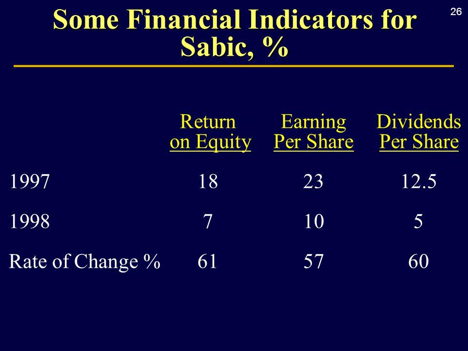 26 Return Earning Dividends on EquityPer SharePer Share 1997182312.5 19987105 Rate of Change %615760 Some Financial Indicators for Sabic, %