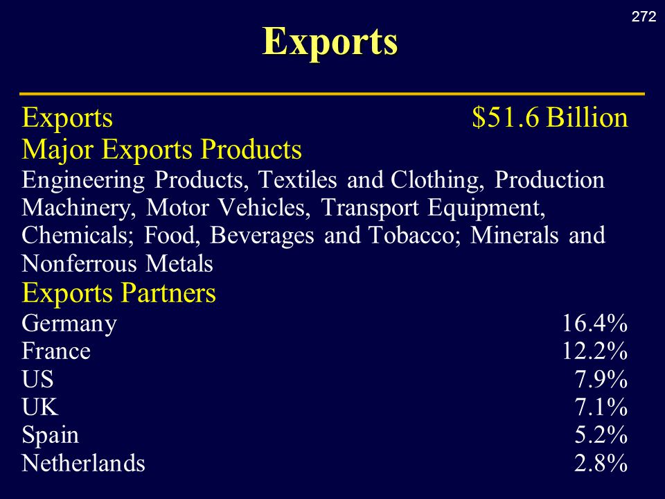 272Exports Exports $51.6 Billion Major Exports Products Engineering Products, Textiles and Clothing, Production Machinery, Motor Vehicles, Transport E
