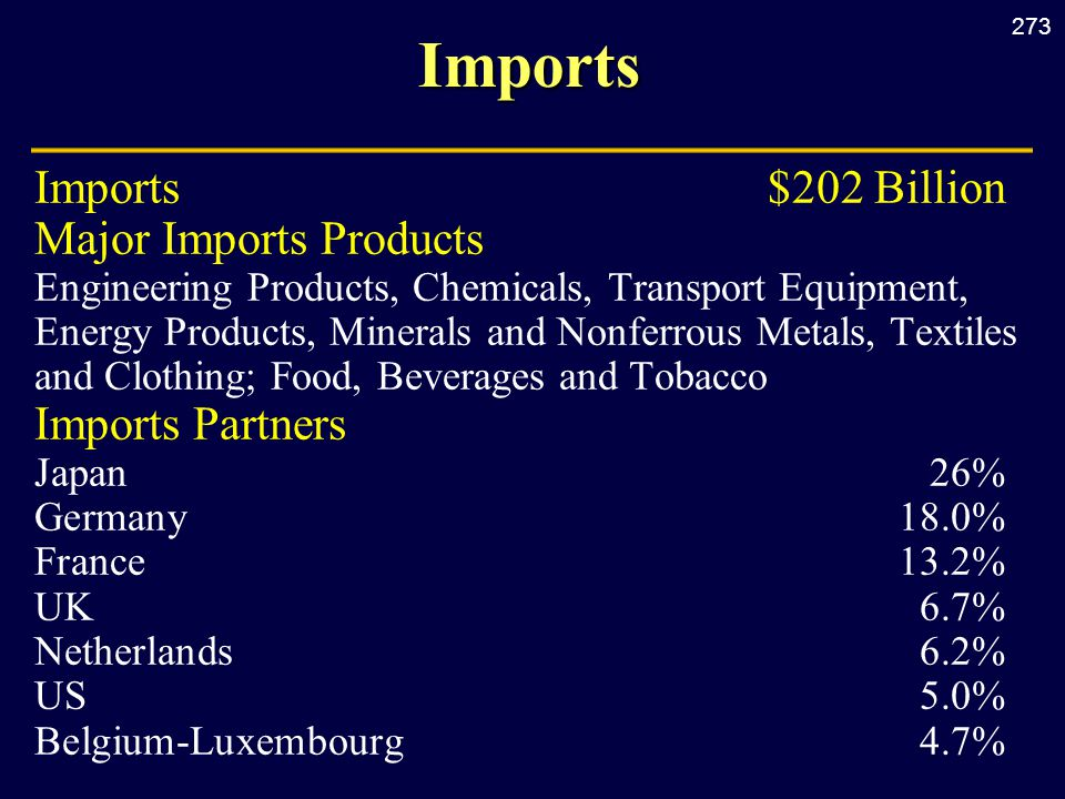 273Imports Imports $202 Billion Major Imports Products Engineering Products, Chemicals, Transport Equipment, Energy Products, Minerals and Nonferrous Metals, Textiles and Clothing; Food, Beverages and Tobacco Imports Partners Japan26% Germany18.0% France13.2% UK6.7% Netherlands6.2% US5.0% Belgium-Luxembourg4.7%