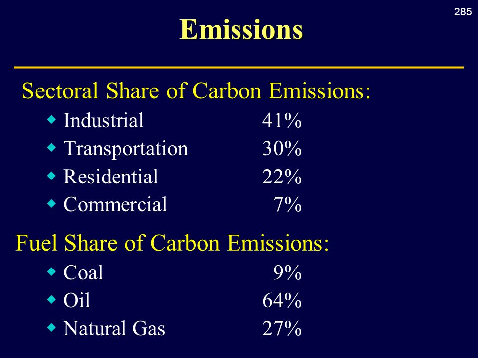 285 Emissions Emissions Sectoral Share of Carbon Emissions:  Industrial41%  Transportation30%  Residential 22%  Commercial7% Fuel Share of Carbon