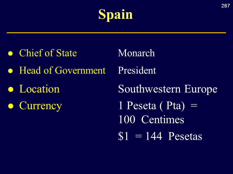 287Spain l Chief of StateMonarch l Head of Government President l LocationSouthwestern Europe l Currency 1 Peseta ( Pta) = 100 Centimes $1 = 144 Pesetas