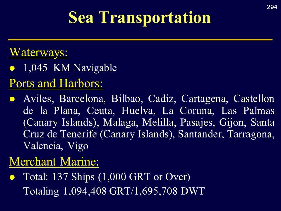 294 Sea Transportation Waterways: l 1,045 KM Navigable Ports and Harbors: l Aviles, Barcelona, Bilbao, Cadiz, Cartagena, Castellon de la Plana, Ceuta,