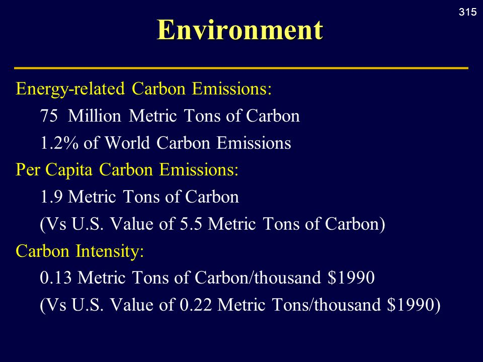 315Environment Energy-related Carbon Emissions: 75 Million Metric Tons of Carbon 1.2% of World Carbon Emissions Per Capita Carbon Emissions: 1.9 Metri