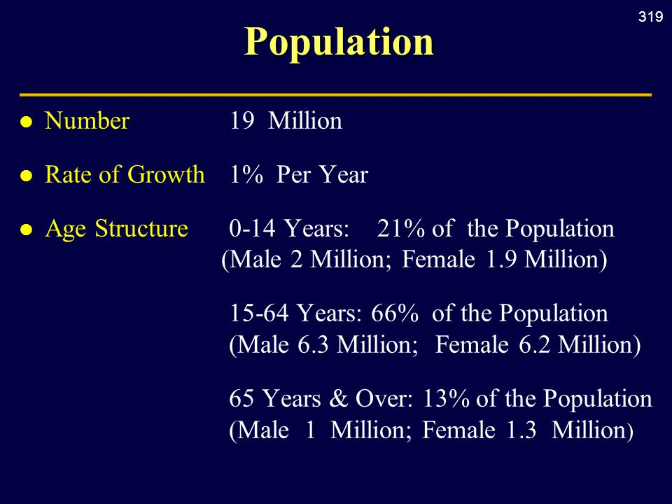 319 Population Population l Number19 Million l Rate of Growth1% Per Year l Age Structure0-14 Years: 21% of the Population (Male 2 Million; Female 1.9 Million) 15-64 Years: 66% of the Population (Male 6.3 Million; Female 6.2 Million) 65 Years & Over: 13% of the Population (Male 1 Million; Female 1.3 Million )